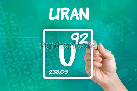 symbol fuer das chemische element uran