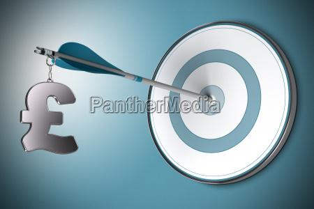 pound concept financial adviser or finance