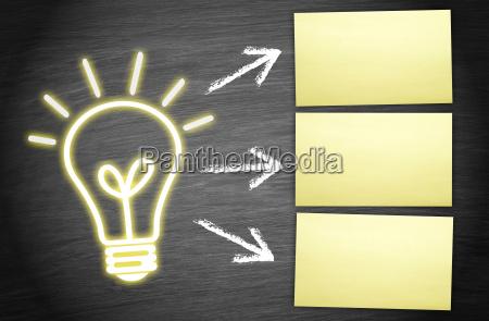 ideen ideas