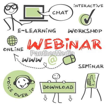 webinar concept education