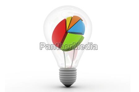 business graph in light bulbbusiness idea