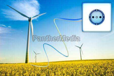 energie strom elektrizitaet OEkologie erneuerbare nachhaltige