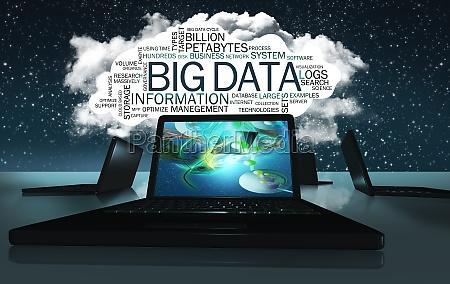 wort wolke mit bedingungen big data