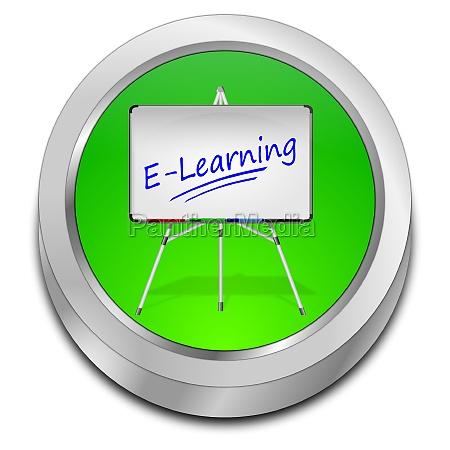 bildung ausbildung bildungswesen training internet worldwideweb
