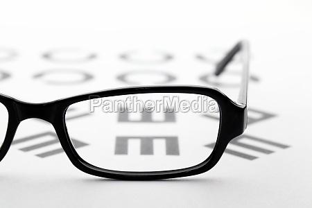 eyewear und eyechart
