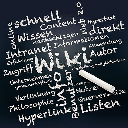 tafel und kreide wiki
