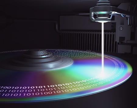 laser scheibe