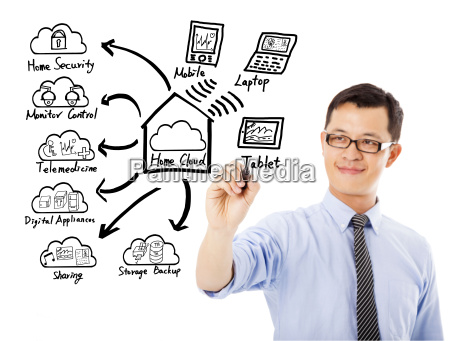 business man drawing home cloud technology