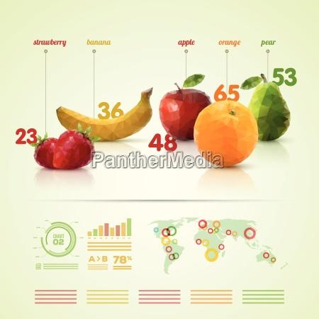 polygon obst infografik vorlage