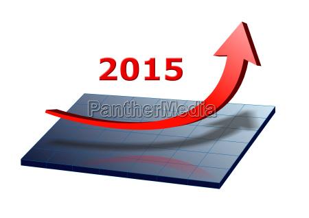aufschwung 2015