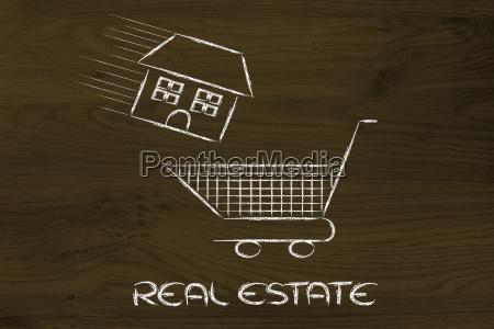 immobilienmarkt haus in den warenkorb legen