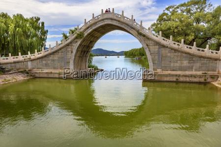mond gate bridge reflection summer palace