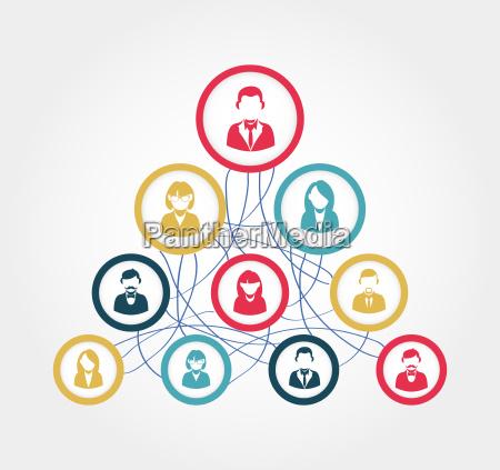soziale netzwerk diagramm darstellung