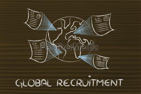 globale internationale rekrutierungsprozess