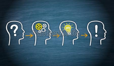 problem thinking idea