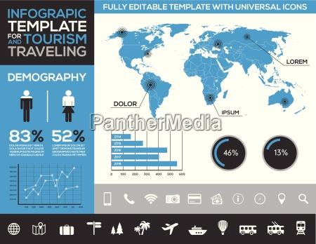 infografik vorlage fuer den tourismus reisen