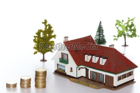 finanzierung des grundbesitzes