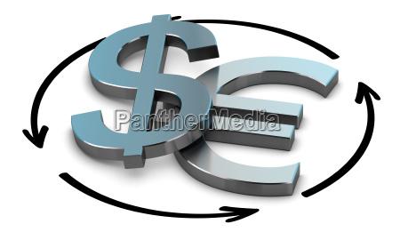 euro dollar eur usd