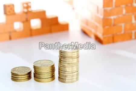 immobilien finanzieren