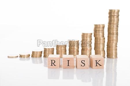 grafico de riesgo y crecimiento