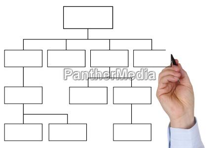businessman beim zeichnen von leerem diagramm