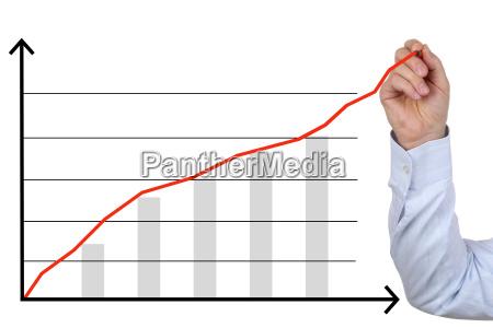 businessman draws a business analysis success