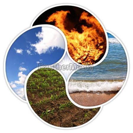 fire elements ild vand jorden luft