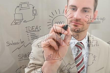 unternehmer schriftlich start up planung