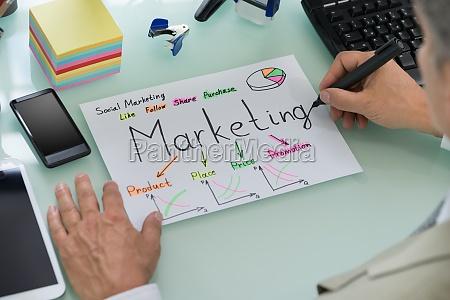 businessman planning marketing strategy
