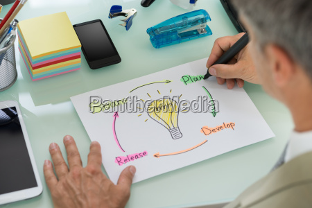 businessman preparing business development plan