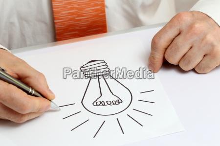 ideenfindung