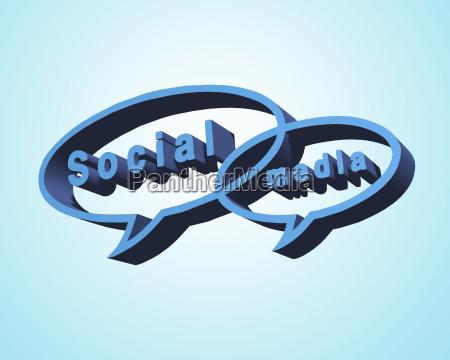 social media thinking clouds