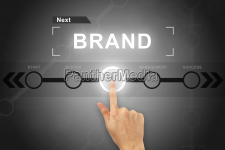 hand clicking marketing brand button on