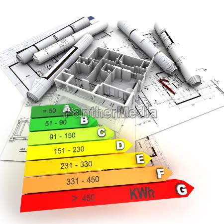 energieeffiziente bewertet bau