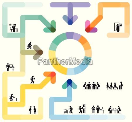 informationsgrafik workflow konzept