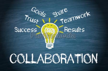collaboration business konzept
