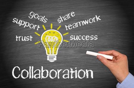 collaboration business concept