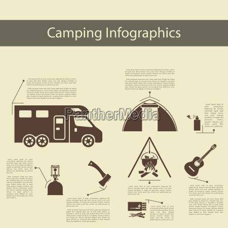 infografica del campeggio