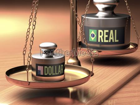 stronger dollar x real