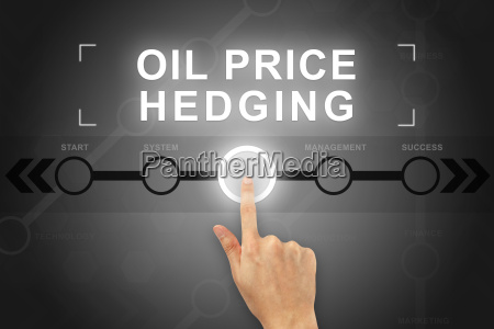 hand clicking oil price hedging button