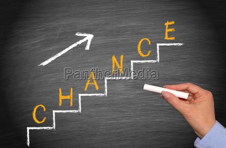 chance wachstum und entwicklung