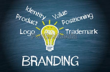 branding business concept