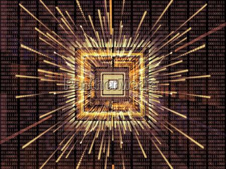 virtualization of cpu
