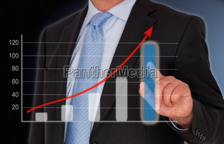 business und vertriebsleistung uptake