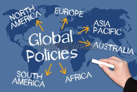 globale richtlinien