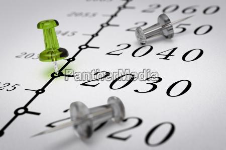 21 jahrhundert zeitliniejahr 2030
