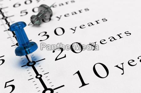 twenty years duration