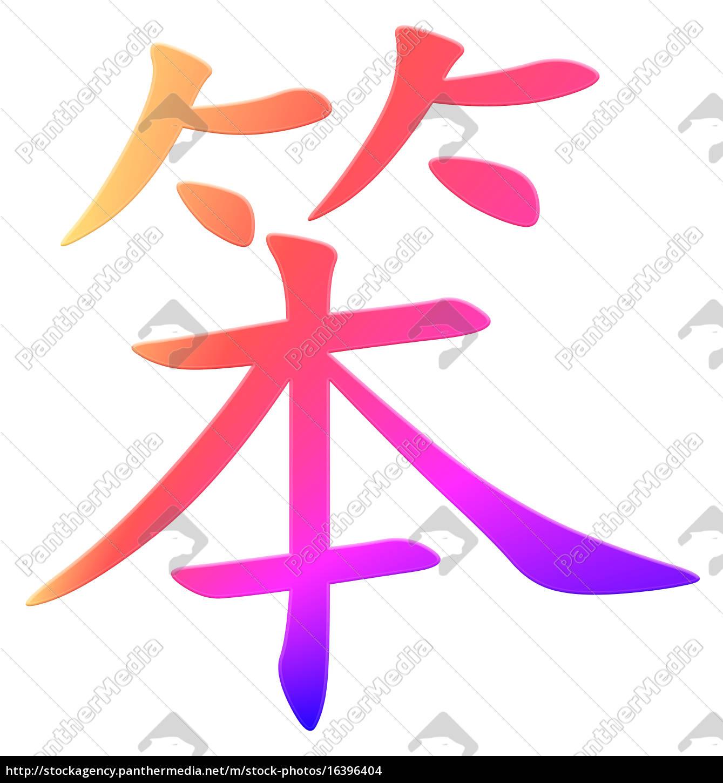 Schriftzeichen bilder mit a2zdevelopers.com