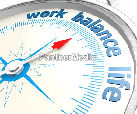 karriere arbeitsstelle gesundheit leben bestehen existenz