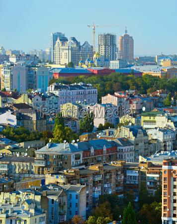 kiev real estate ukraine